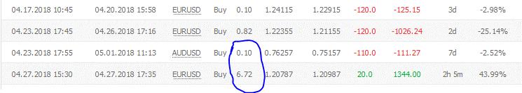 powerfulforex trading history