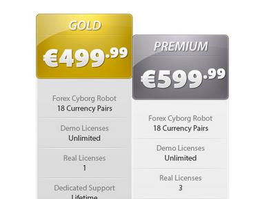 forex cyborg ea price