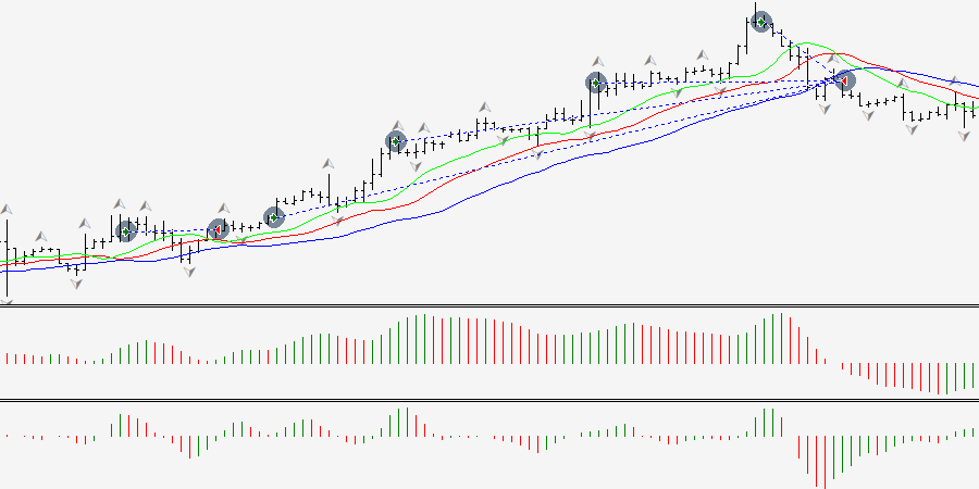 quivofx trading chart