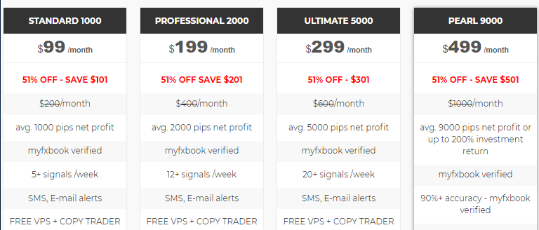 forex signals pricing