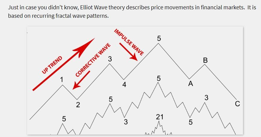 Wave Scalper Trading Strategy