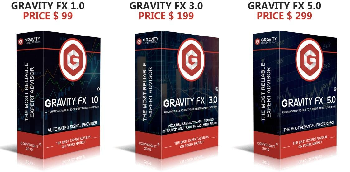 fx gravity pricing