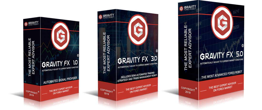 GRAVITY FX EA Review