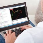 Converting Trading Strategy to Expert Advisor