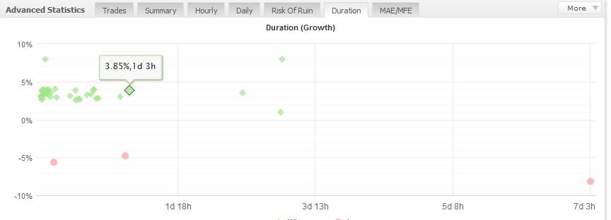 ruby ea trading statistics
