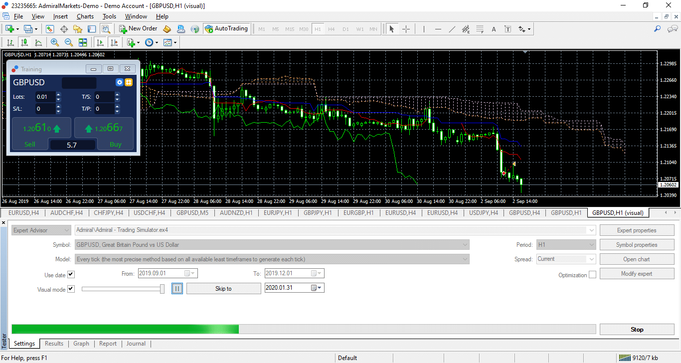 using mt trading simulation tool