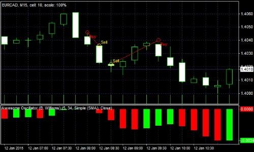 Trading Simulation Tools