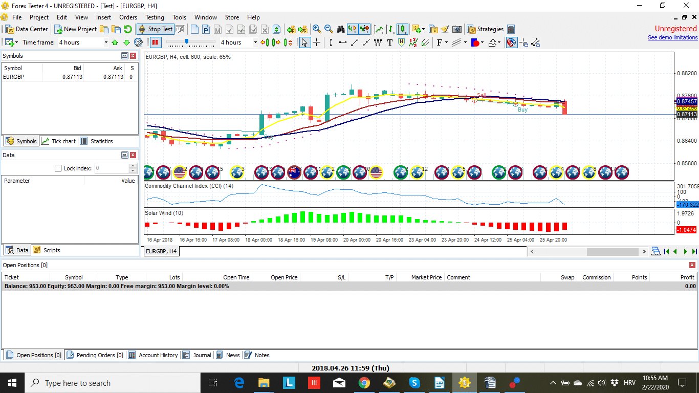 Forex Tester Running: Charts and Settings