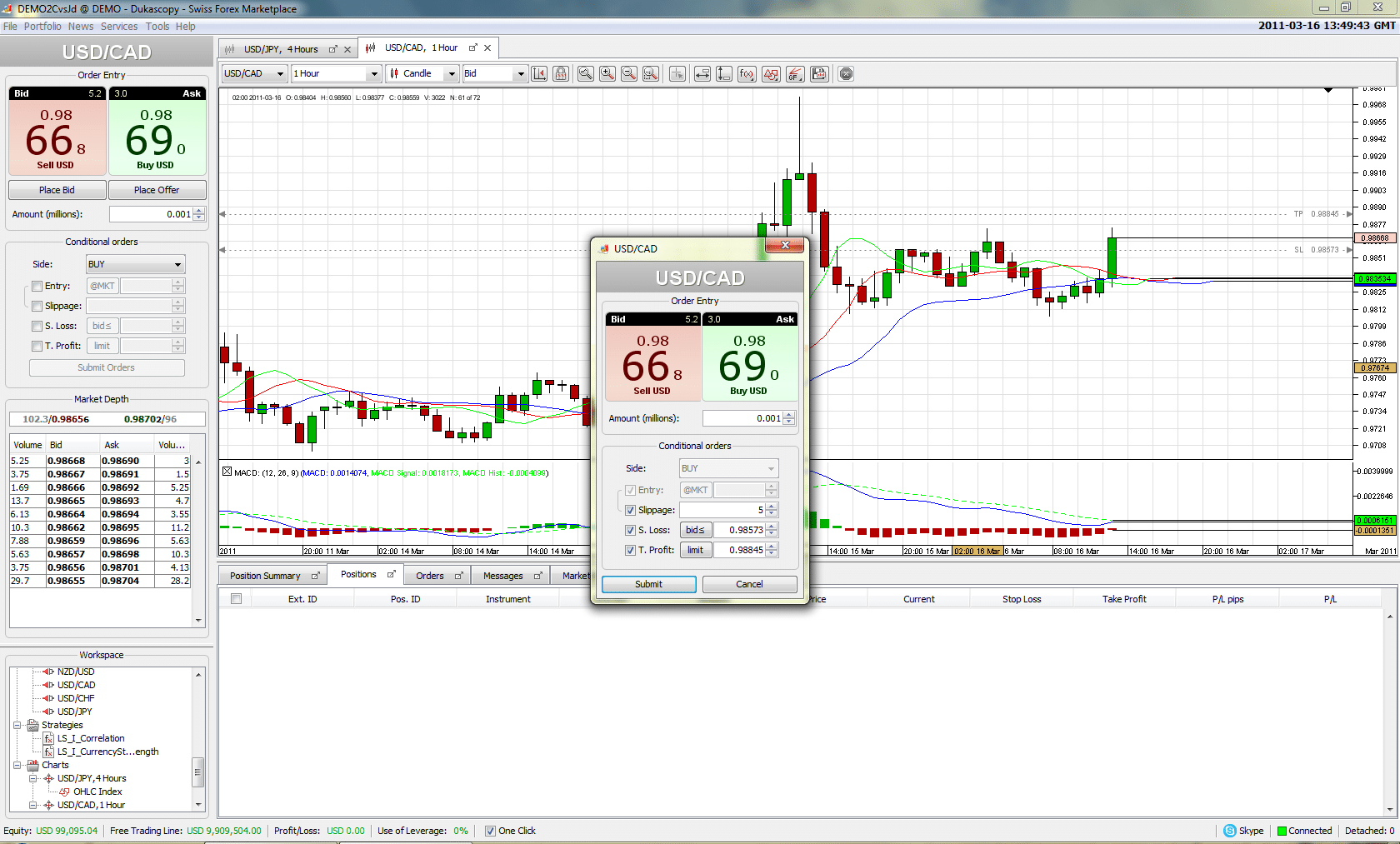 jforex platform window