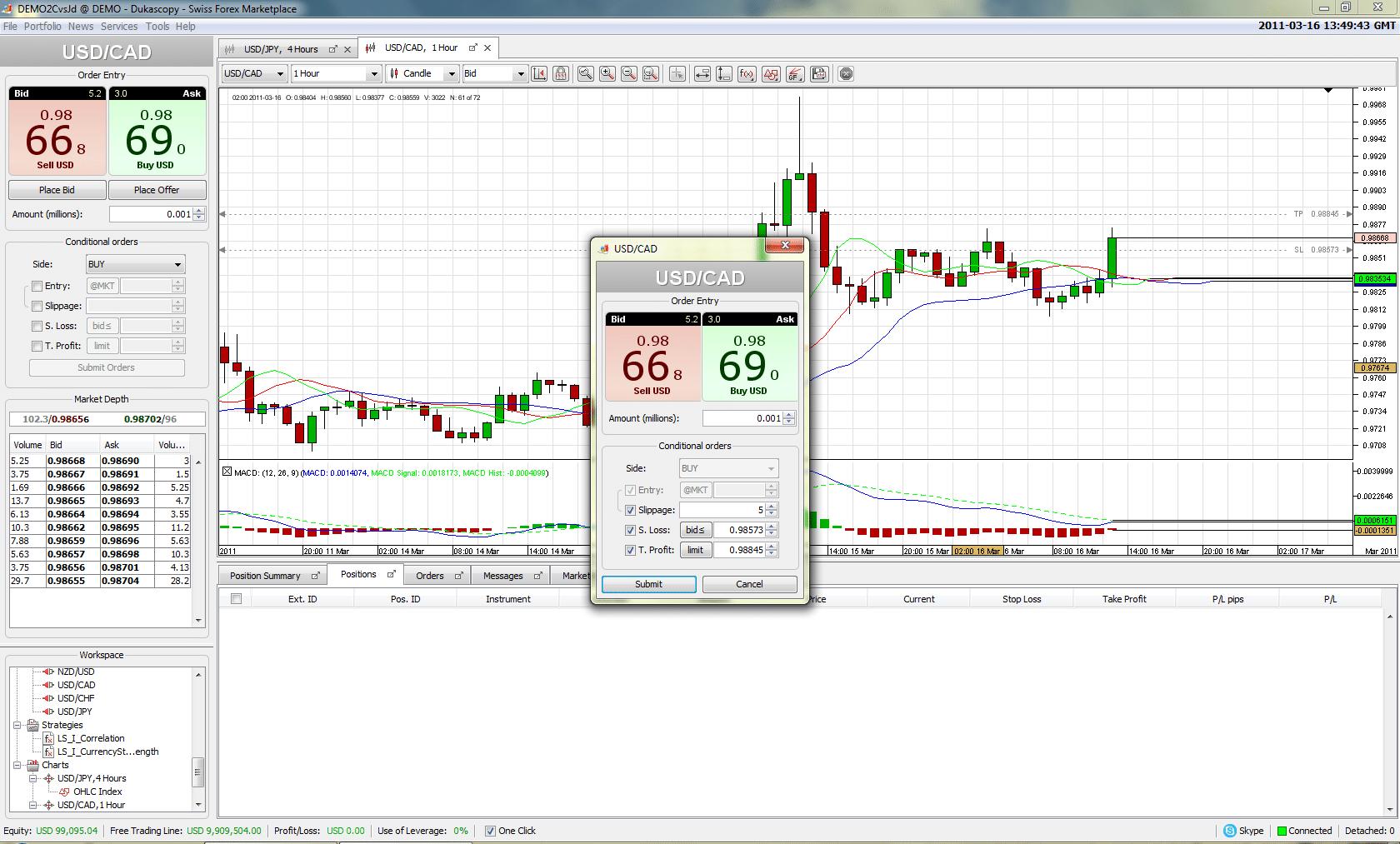 jforex platform window