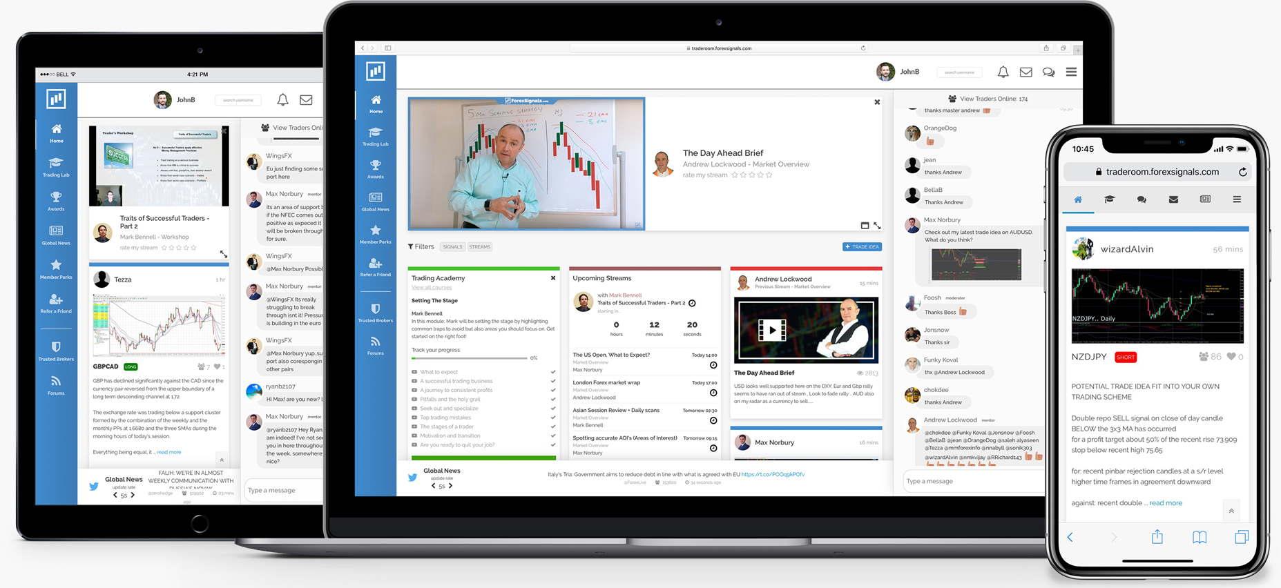 forexsignals.com platform