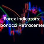 Forex indicators: Fibonacci Retracement explained