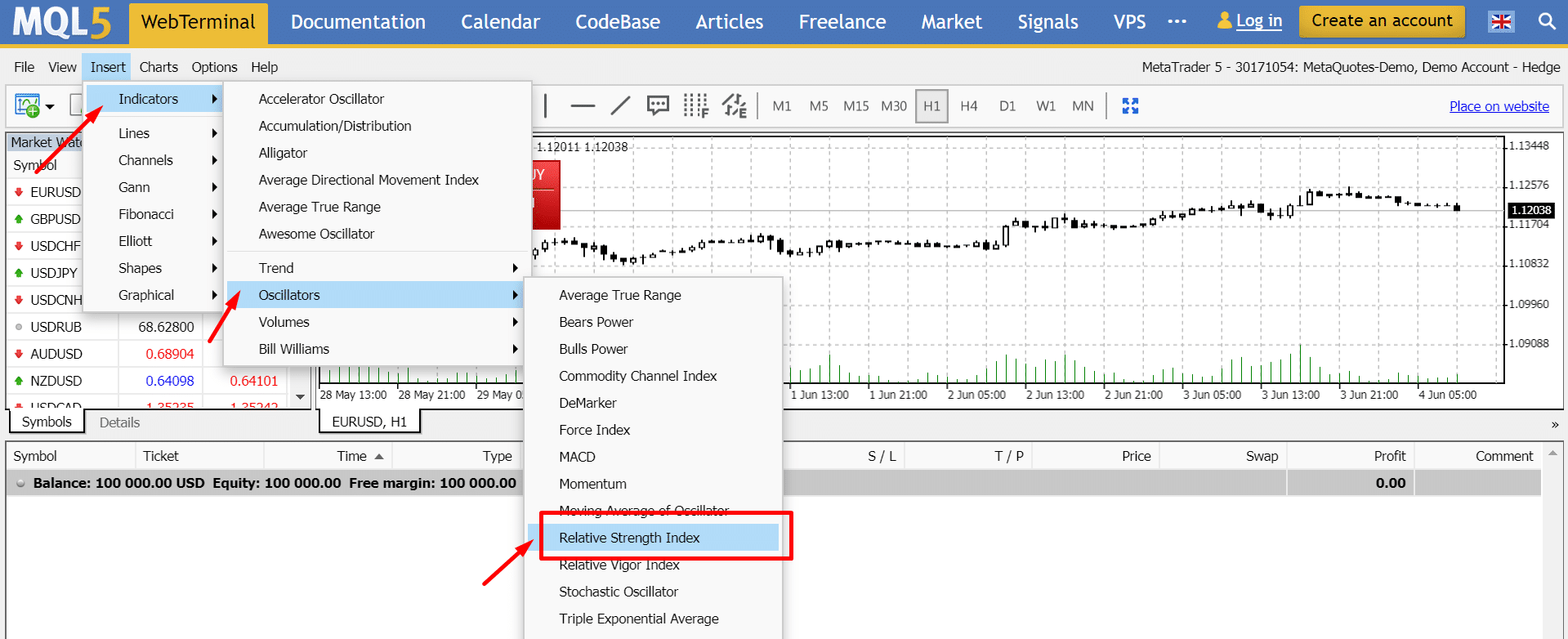 how to add rsi indicator in terminal