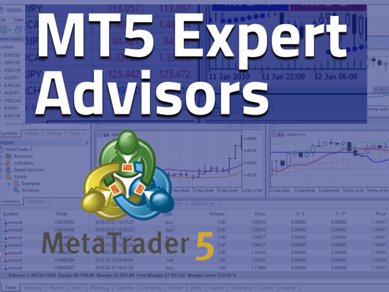 How to Backtest Your Expert Advisor in MT5