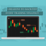5 Reasons to Backtest Every Trading Strategy
