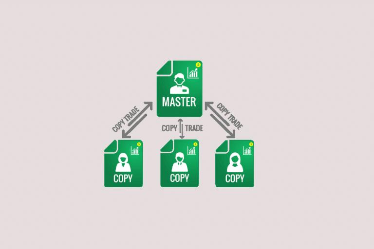 Copy Trading Essentials