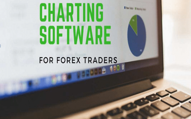 Detailed Process To Select The Best Forex Charting Software