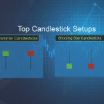 Top Candlestick Setups: Hammers and Shooting Stars