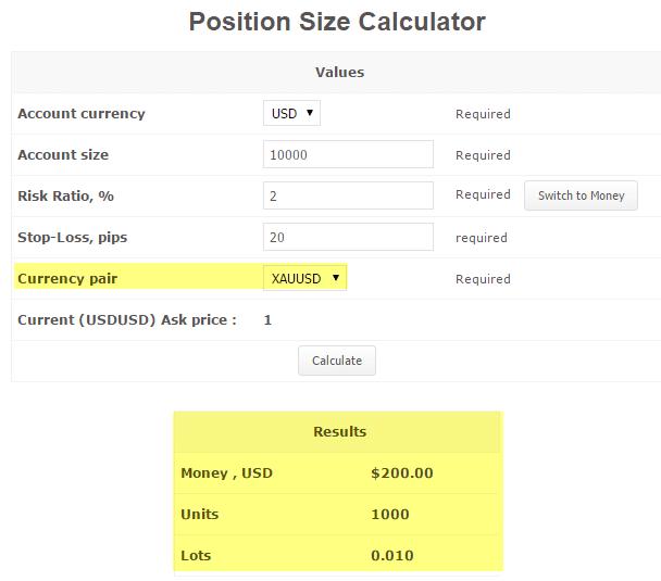 position size calculator
