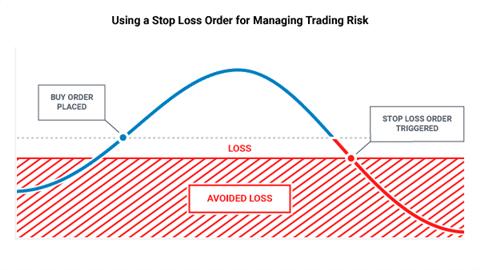 The financial dangers