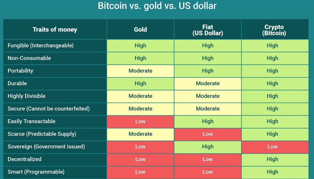 The cryptocurrency and Forex markets