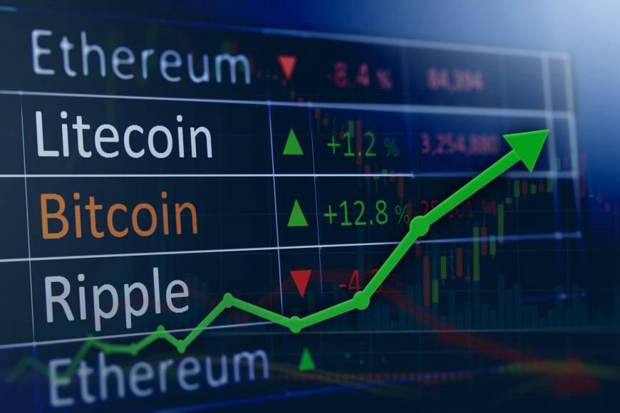 Similarities between Bitcoin and Forex
