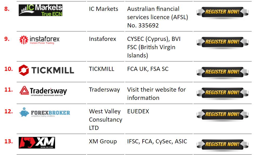 brokerage companies list