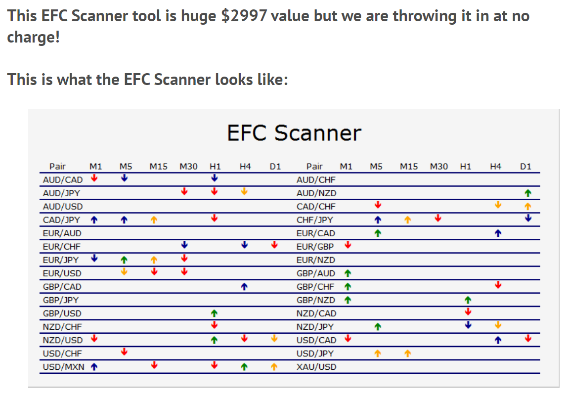 EFC Scanner