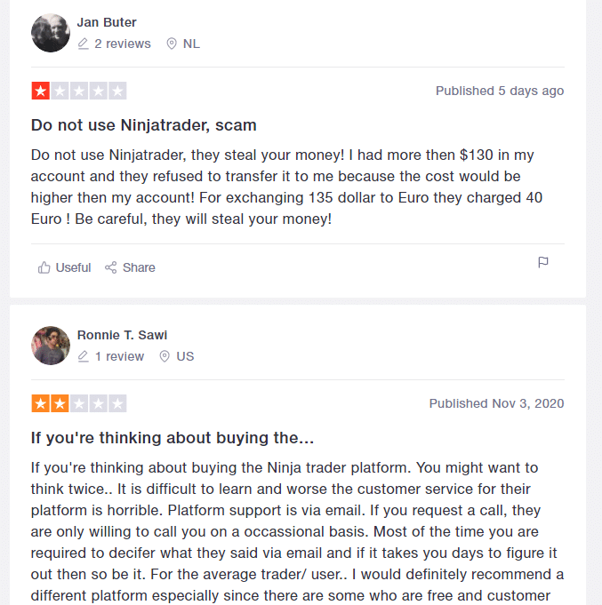 Forex Ninja Customer Reviews