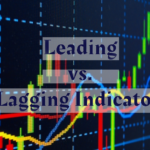 Leading and Lagging Indicators in Forex