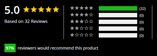 Swing VIP EA Customer Reviews