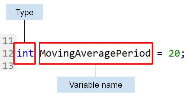 Examples of different variable types declarations