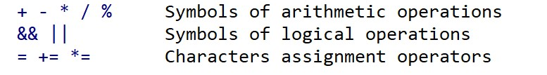 Arithmetic, logical, and assignment operators.