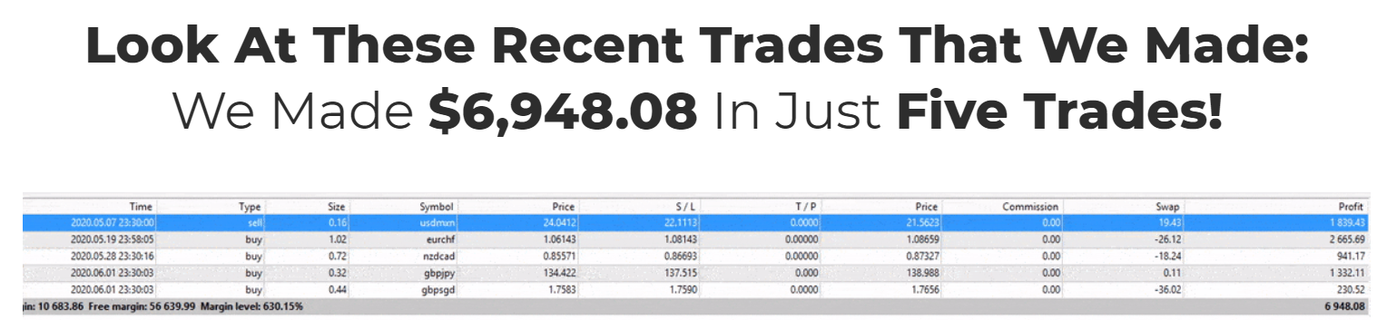 Thunder 30 Signals Trading Results