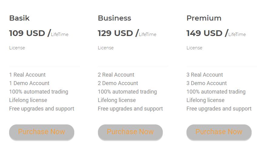 FX Classic Trader price