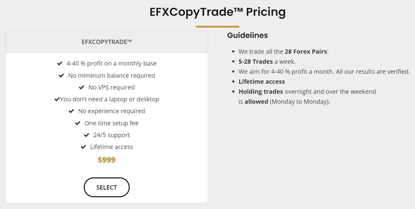 Elite FX Signals price