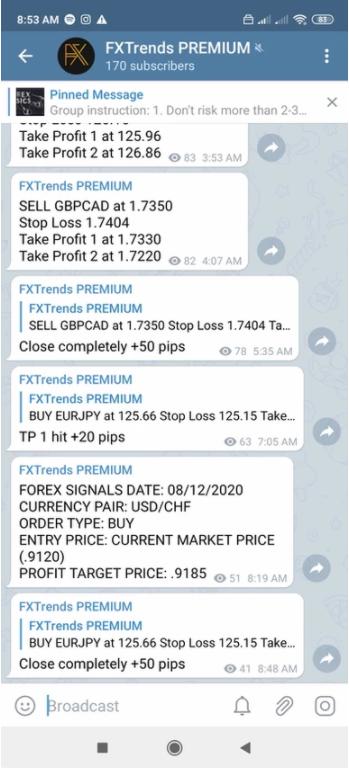 FXTrends - signals format