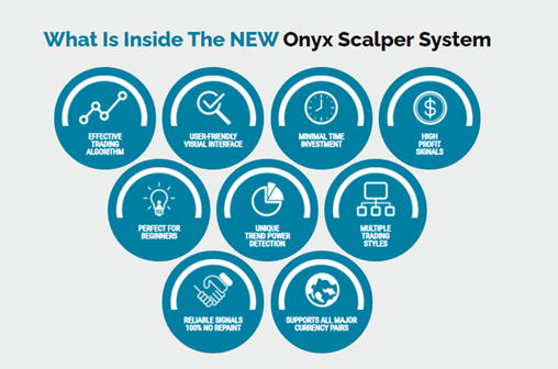 Onyx Scalper Product Offering