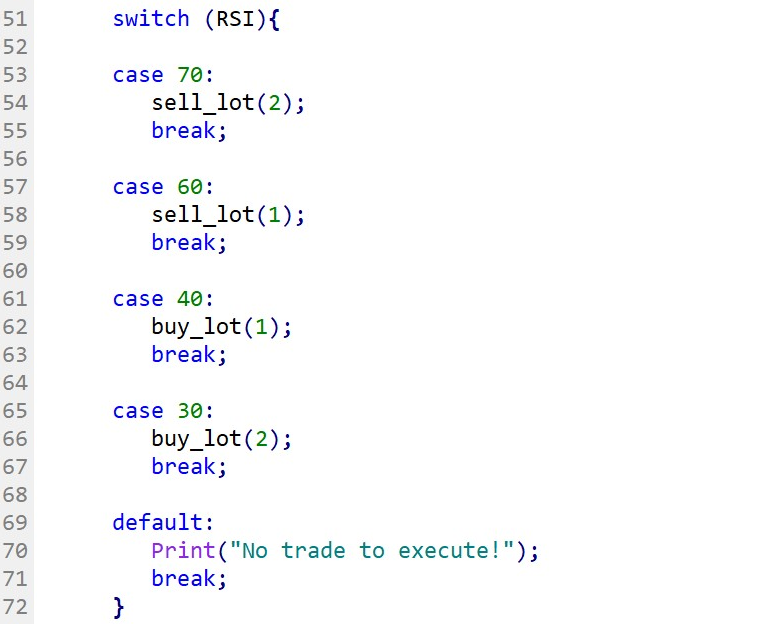 Proper use of SWITCH statement with break instruction