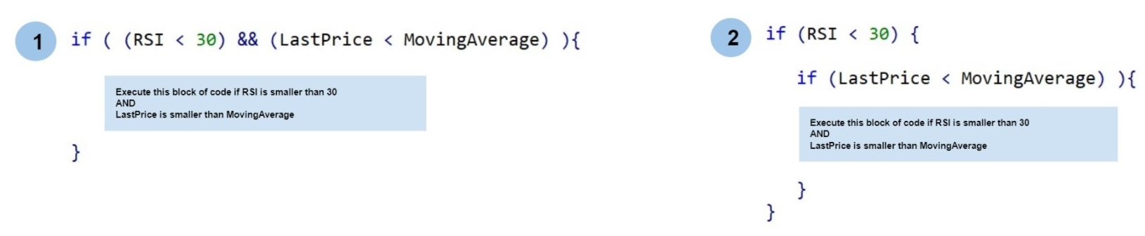 Multiple arguments in a single statement vs. nested if statements.