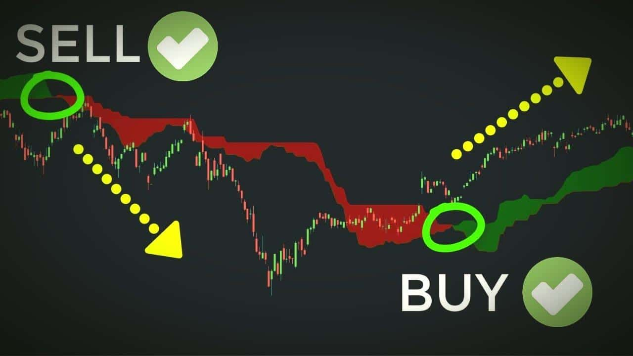 guide for trading using this indicator