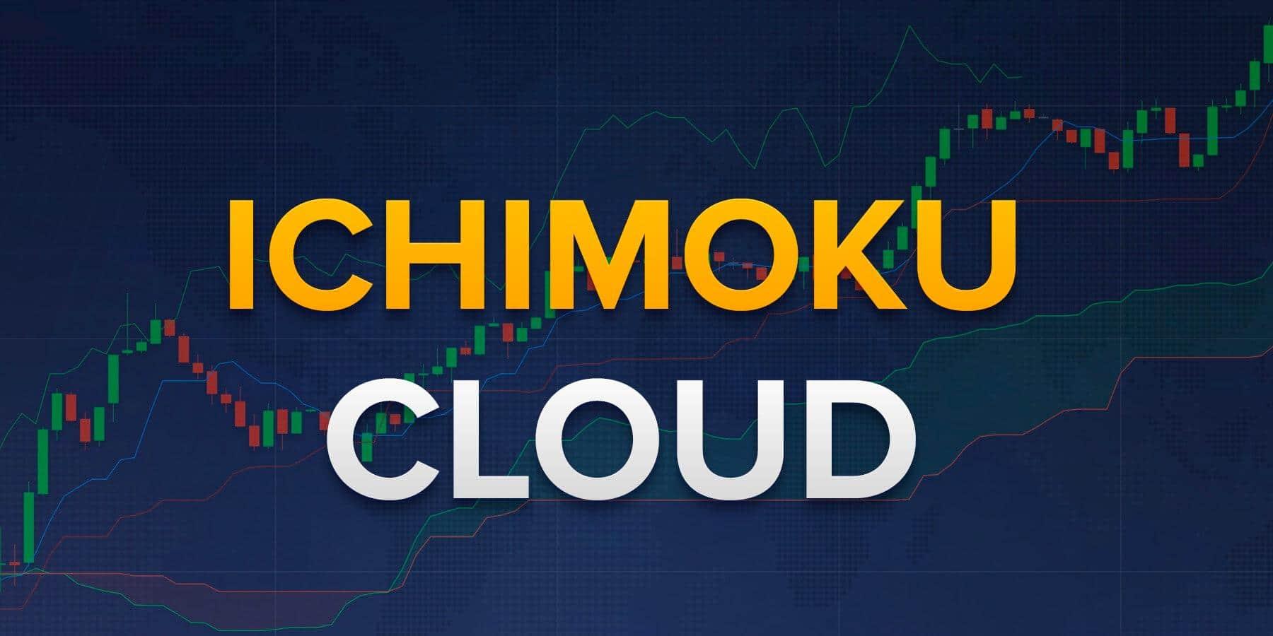 Ichimoku Cloud indicator