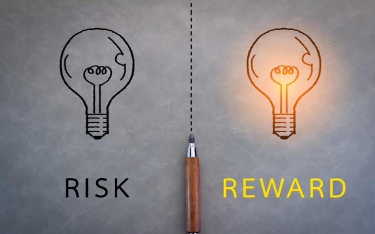 Win Rate vs. Risk-To-Reward In Forex