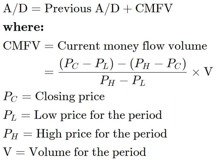 Accumulation and Distribution Indicator formula