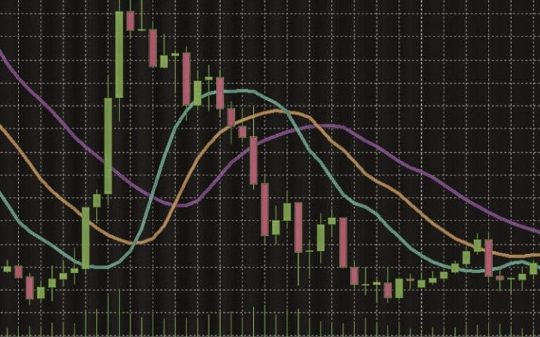 Read more about the article How to implement Alligator Indicator?