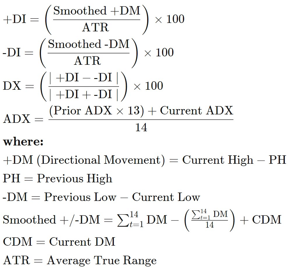 Average Directional Index (ADX) formula