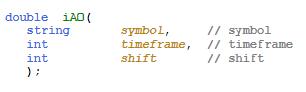 MQL4 Awesome Oscillator function