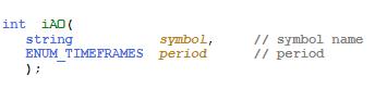 MQL5 Awesome Oscillator function