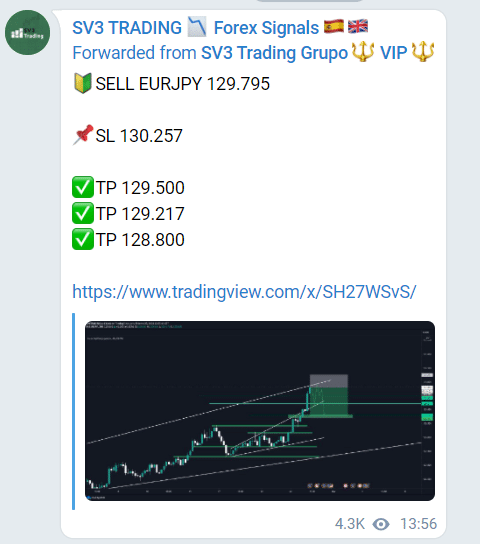 SV3 Trading Trading Results