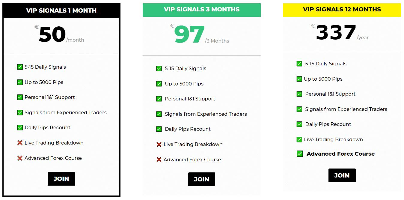 SV3 Trading price